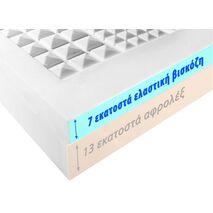 Ανατομικό στρώμα memory foam 20 εκατοστών - 13 εκ foam και 7 εκ ελαστική βισκόζη